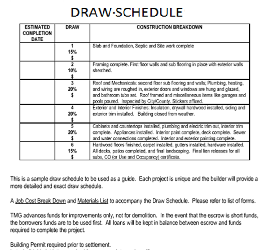 Sample Draw Schedule
